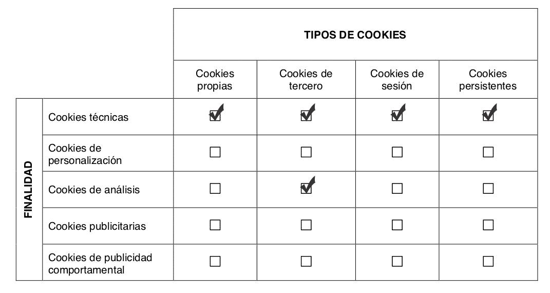 cookies-sandy